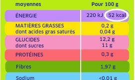 Calculateur nutritionnel – Estimez la valeur nutritionnelle de vos produits – Calculateur – UFC-Que Choisir